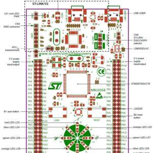 STM32F3DISCOVE