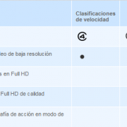 microsd-table